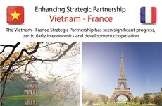Enhancing Vietnam – France Strategic Partnership