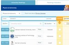 Vietnam's two universities enter QS world list