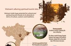 Vietnam's alluring spiritual tourist sites