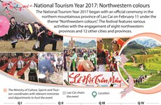 National Tourism Year 2017: Northwestern colours