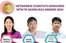 Vietnamese scientists honoured with Ta Quang Buu Award 2020