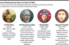Famous Vietnamese born in Year of Rat