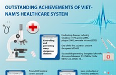 Outstanding achievements of Vietnam's healthcare system