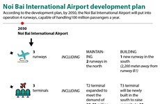 Noi Bai International Airport development plan
