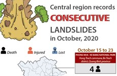 Central region records consecutive landslides in October 2020