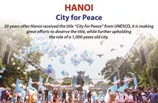 Hanoi - City for Peace