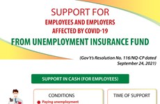 Support for employees and employers affected by Covid-19