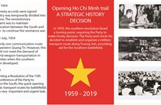 Opening Ho Chi Minh trail - a strategic decision