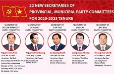 22 new Secretaries of provincial, municipal Party Committees for 2020-2025 tenure