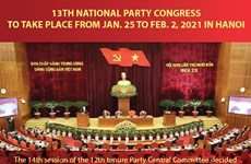 13th National Party Congress to take place from Jan. 25 to Feb. 2, 2021 in Hanoi