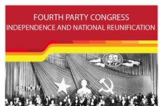 Fourth National Party Congress: leading country to independence and national reunification
