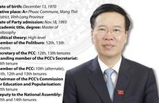 Politburo member, Standing member of PCC's Secretariat Vo Van Thuong
