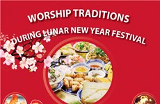 Worship traditions during Lunar New Year Festival