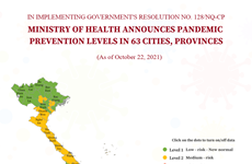(Interactive) Ministry of Health announces pandemic prevention levels in 63 cities, provinces