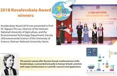 2018 Kovaleskaiva Award winners
