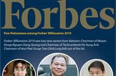 Five Vietnamese among Forbes' Billionaires 2019