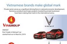 Vietnamese brands make global mark
