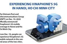 Experiencing Vinaphone's 5G in Hanoi, Ho Chi Minh City