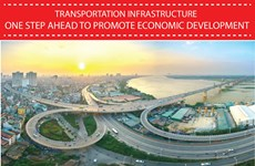 Transport infrastructure promotes economic development