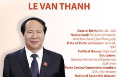 Deputy Prime Minister Le Van Thanh