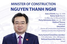 Minister of Construction Nguyen Thanh Nghi