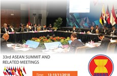 33rd ASEAN Summit and related meetings