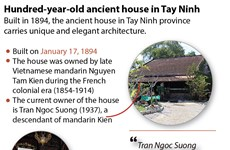 Hundred-year-old ancient house in Tay Ninh