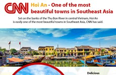 Hoi An - One of the most beautiful towns in Southeast Asia