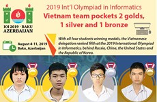 Vietnam pockets 2 golds at Informatics Olympiad