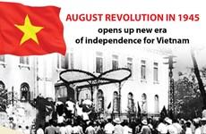 August Revolution in 1945