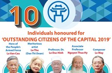 Individuals honoured for  'Outstanding citizens of the capital 2019'