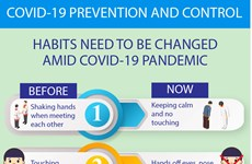 Habits need to be changed amid COVID-19 pandemic