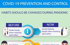 Habits need to be changed during COVID-19 pandemic