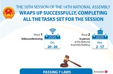10th session of 14th NA wraps up successfully