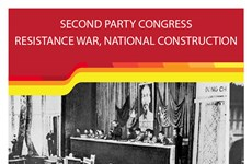 Second Party Congress leads nation in resistance, national construction