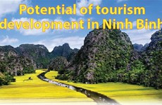 Potential of tourism development in Ninh Binh