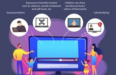Ensuring safety for children in the Internet