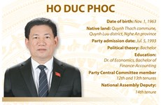 Minister of Finance Ho Duc Phoc