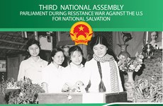 Third National Assembly: Parliament during resistance war against the U.S. for national salvation