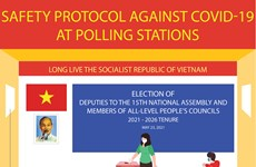 Safety protocol against COVID-19 at polling stations