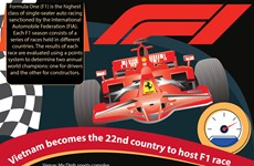Vietnam becomes the 22nd country to host F1 race