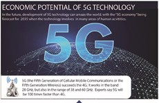 Economic potential of 5G technology