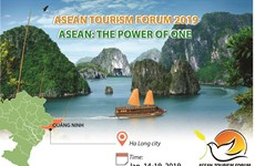 Asean Tourism Forum 2019