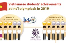 Vietnamese students' achievements  at int'l olympiads in 2019