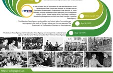 Glorious historic tasks of Liberation News Agency