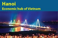 Hanoi: Economic hub of Vietnam