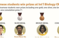Vietnamese students win prizes at Int'l Biology Olympiad