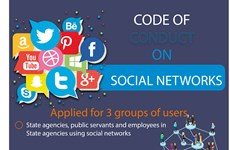 Vietnam introduces code of conduct on social networks