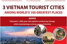 Three Vietnam tourist cities among world's 100 greatest places