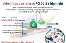 Administrative reform: PCI 2018's highlight